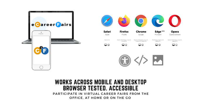 Works across mobile and desktop